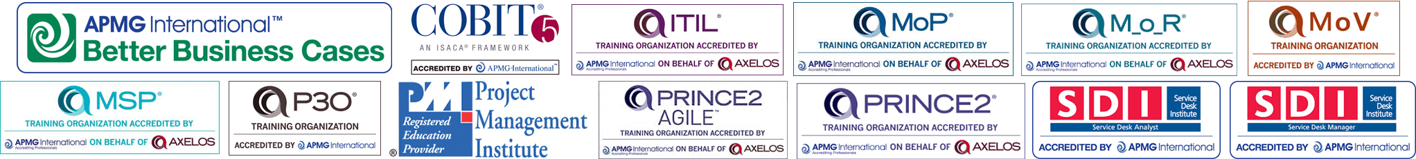 PRINCE2 Practitioner exam questions and answers practice